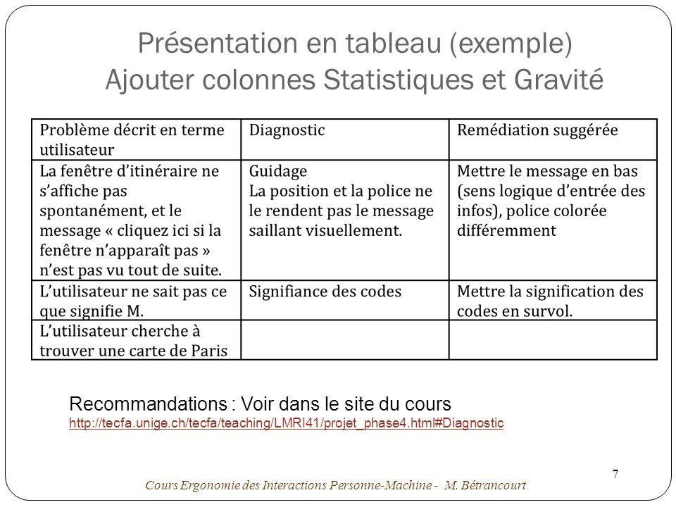 Présentation en tableau (exemple) Ajouter colonnes Statistiques et Gravité