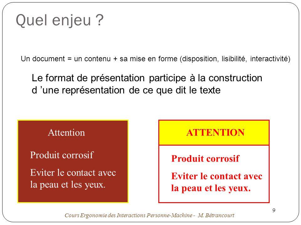 Quel enjeu Le format de présentation participe à la construction
