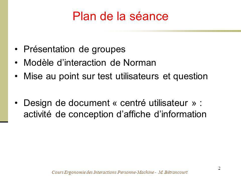 Plan de la séance Présentation de groupes