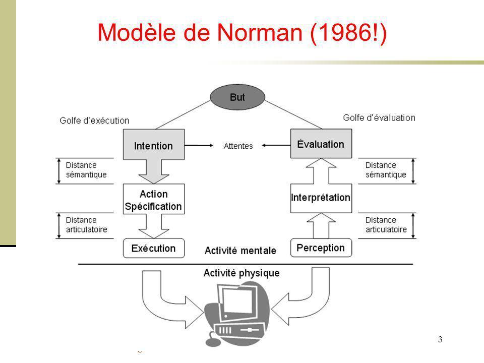Modèle de Norman (1986!)