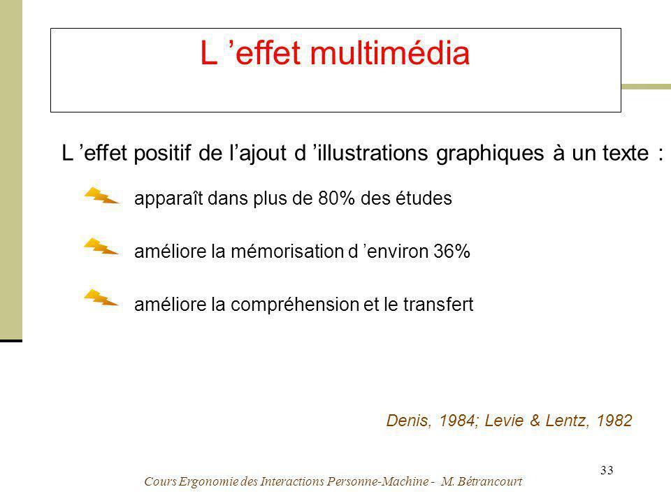 L 'effet multimédia L 'effet positif de l'ajout d 'illustrations graphiques à un texte : apparaît dans plus de 80% des études.