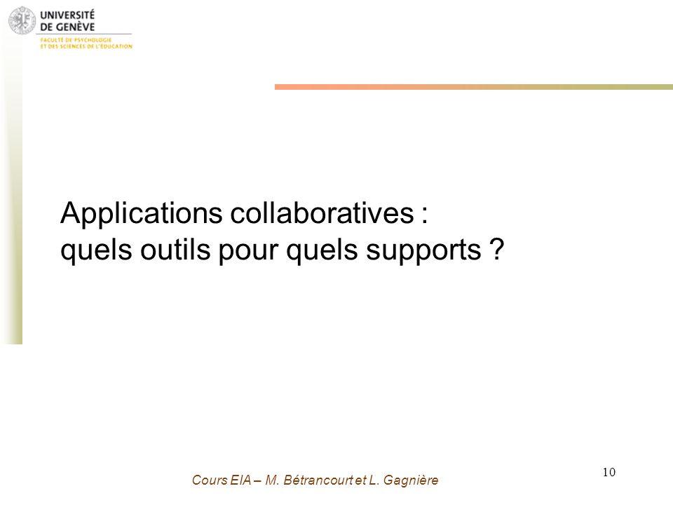 Applications collaboratives : quels outils pour quels supports