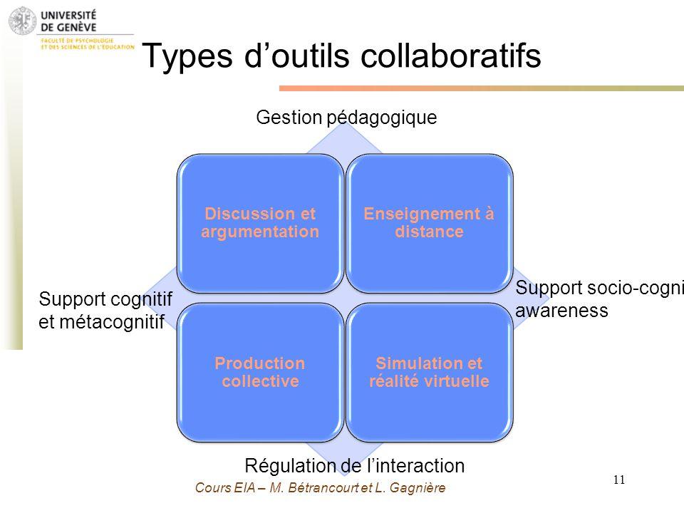 Types d'outils collaboratifs