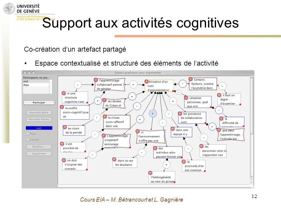 Support aux activités cognitives