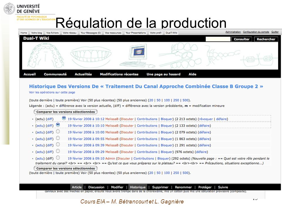 Régulation de la production