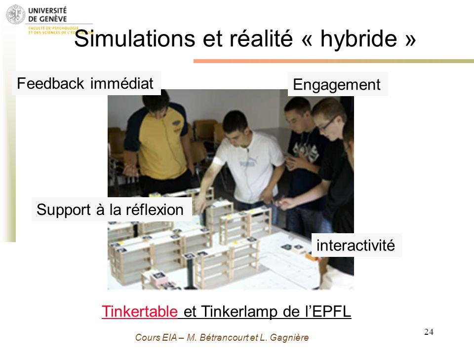 Simulations et réalité « hybride »