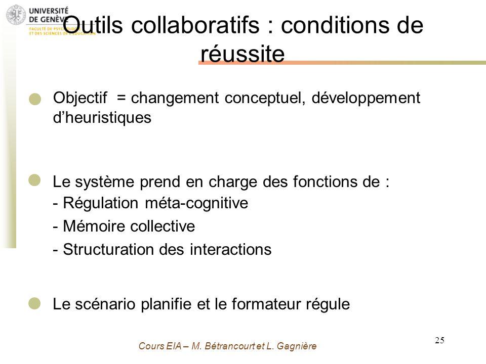 Outils collaboratifs : conditions de réussite