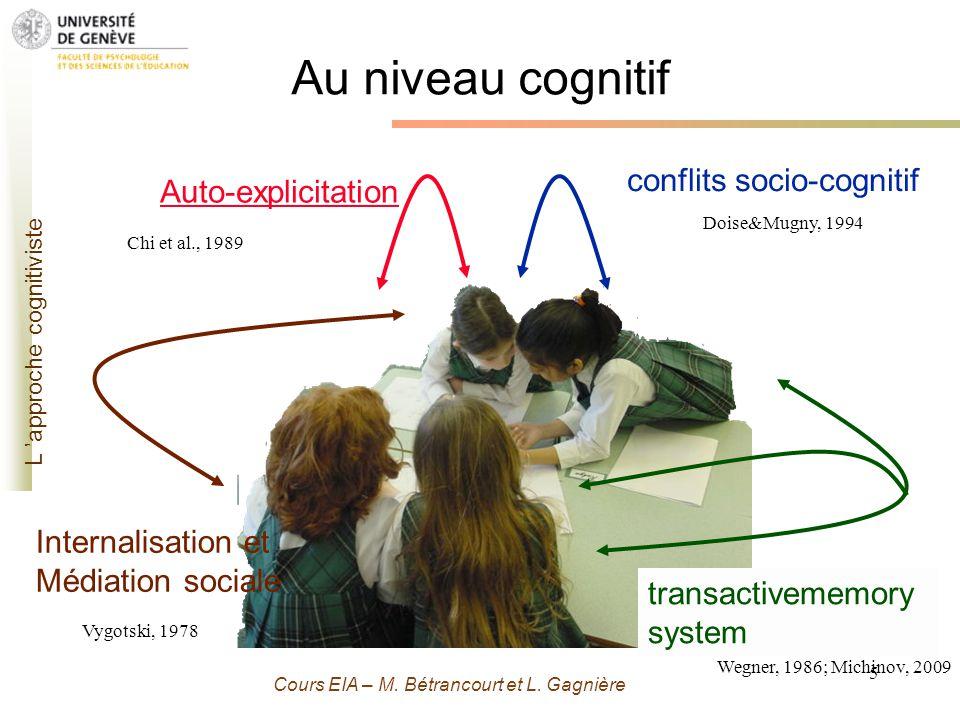 Au niveau cognitif conflits socio-cognitif Auto-explicitation