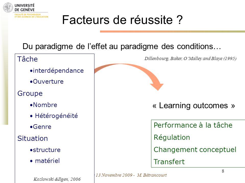 Facteurs de réussite Du paradigme de l'effet au paradigme des conditions… Tâche. interdépendance.