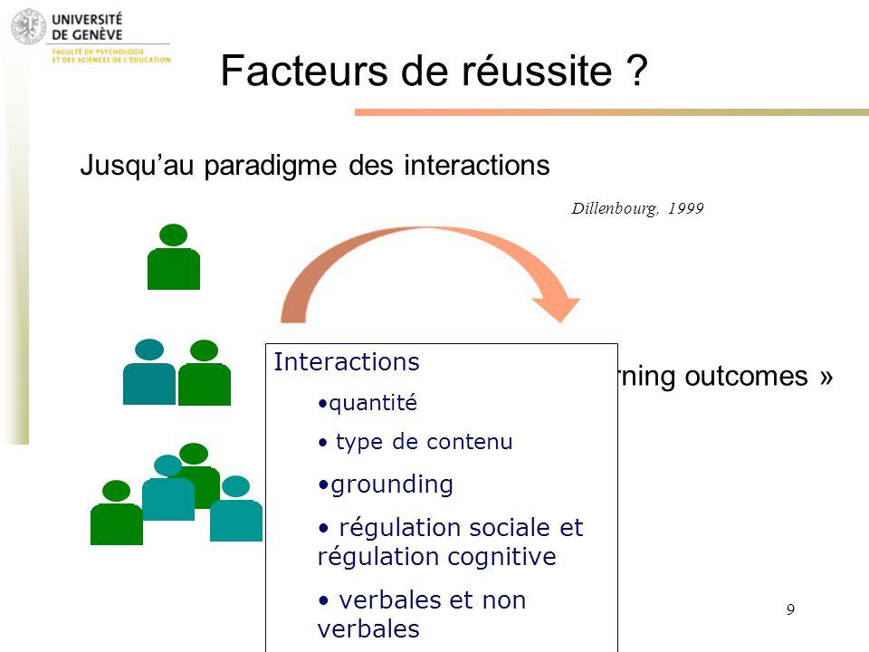 Facteurs de réussite Jusqu'au paradigme des interactions