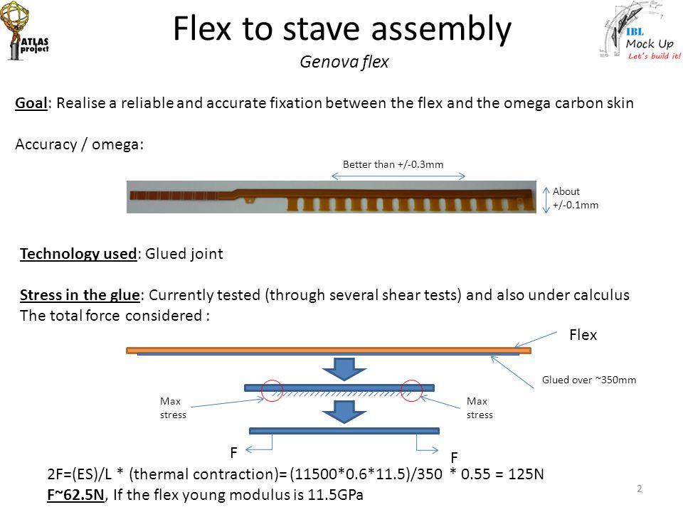 Flex to stave assembly Genova flex