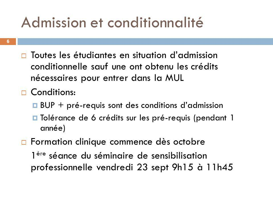 Admission et conditionnalité