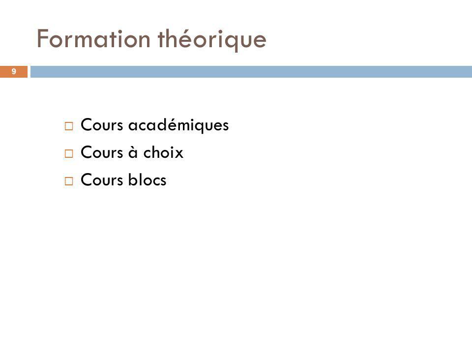 Formation théorique Cours académiques Cours à choix Cours blocs