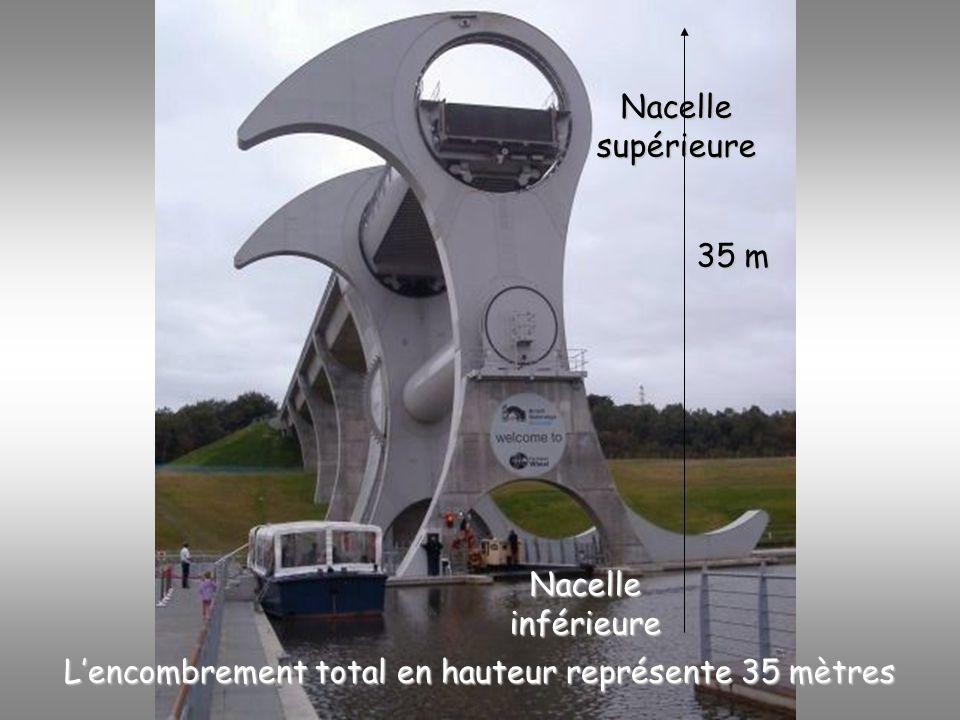 L'encombrement total en hauteur représente 35 mètres