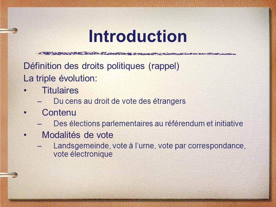 Introduction Définition des droits politiques (rappel)