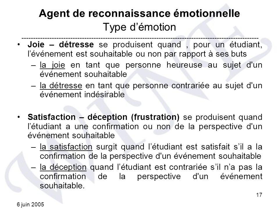 Agent de reconnaissance émotionnelle Type d'émotion