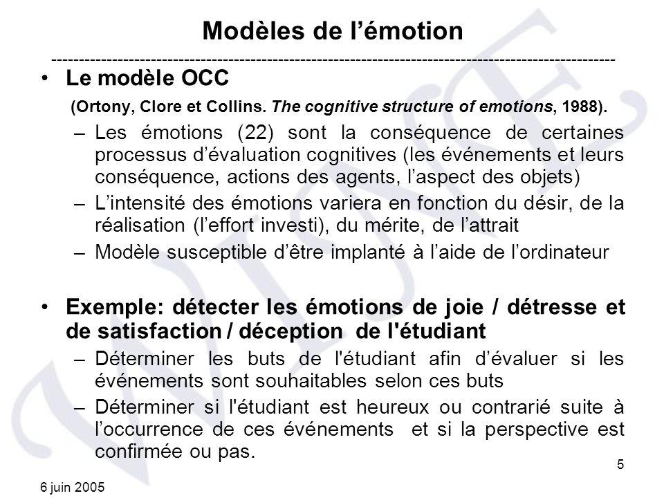 Modèles de l'émotion Le modèle OCC