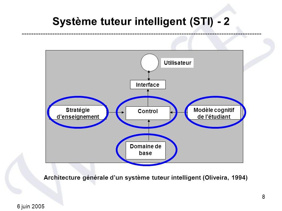 Système tuteur intelligent (STI) - 2