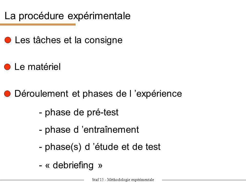 La procédure expérimentale