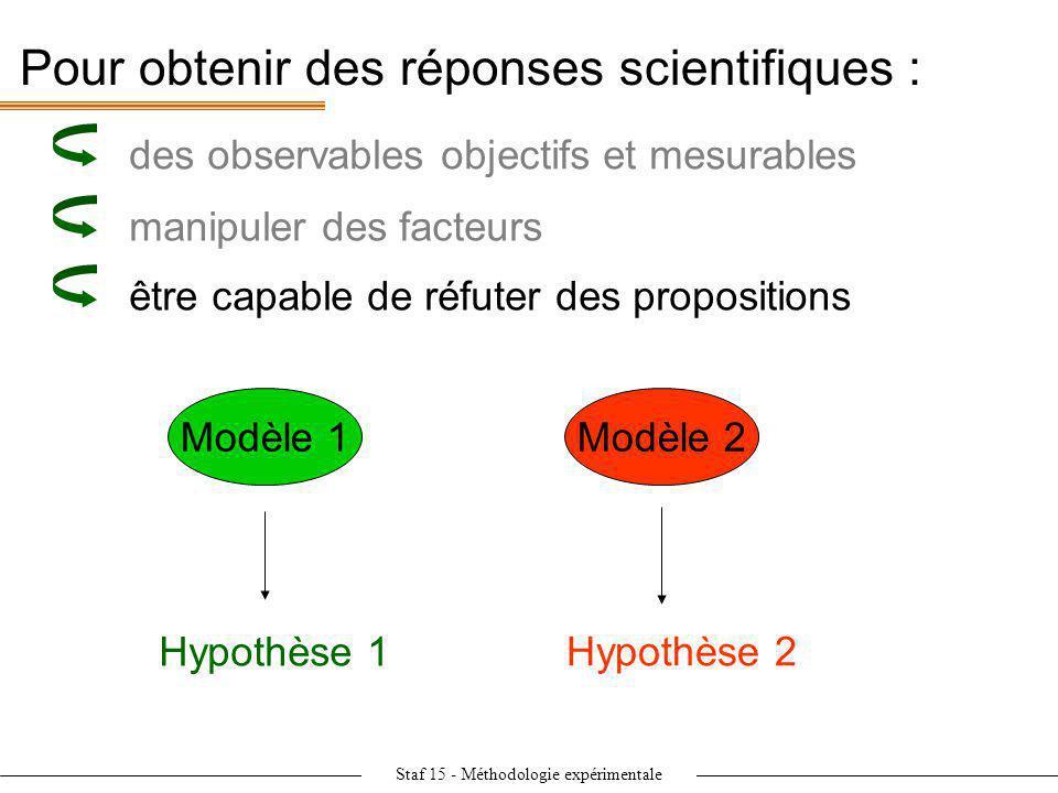 Pour obtenir des réponses scientifiques :