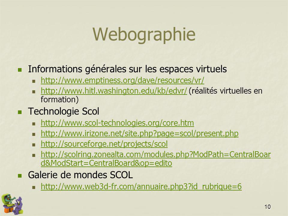 Webographie Informations générales sur les espaces virtuels