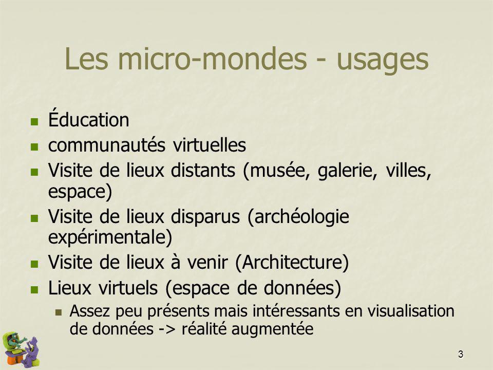 Les micro-mondes - usages