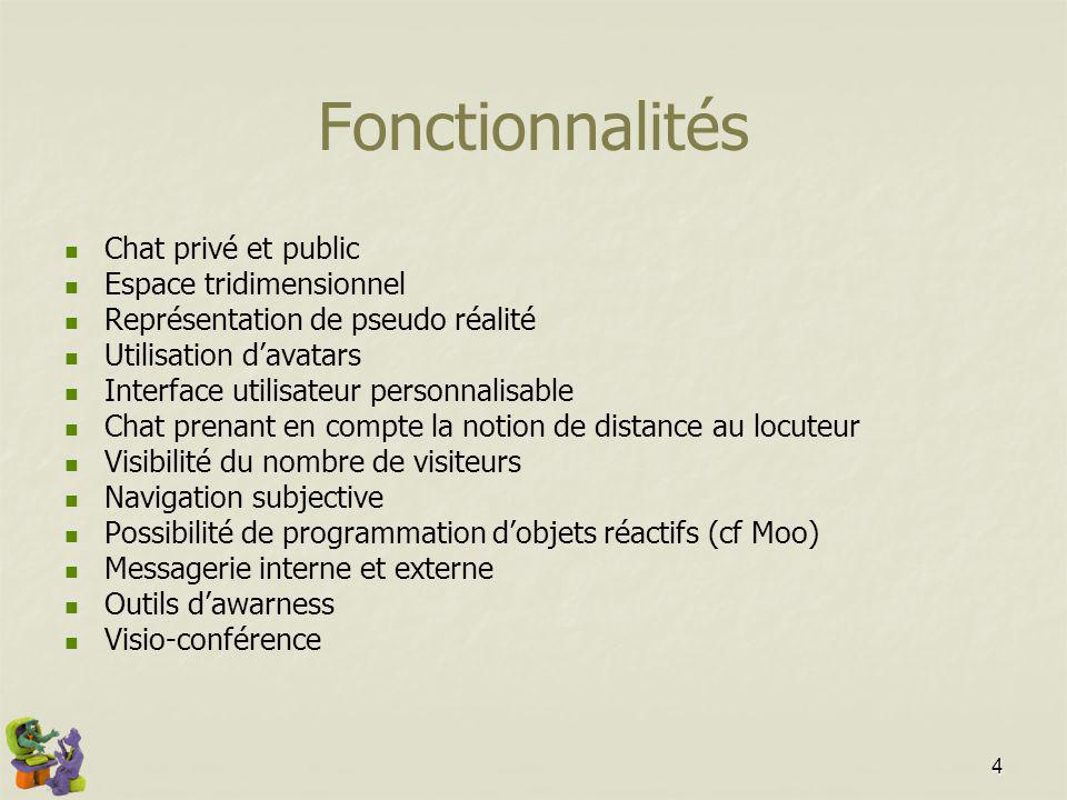 Fonctionnalités Chat privé et public Espace tridimensionnel