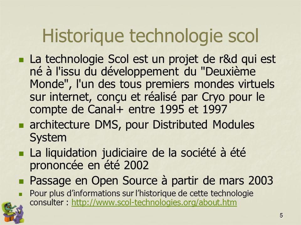 Historique technologie scol