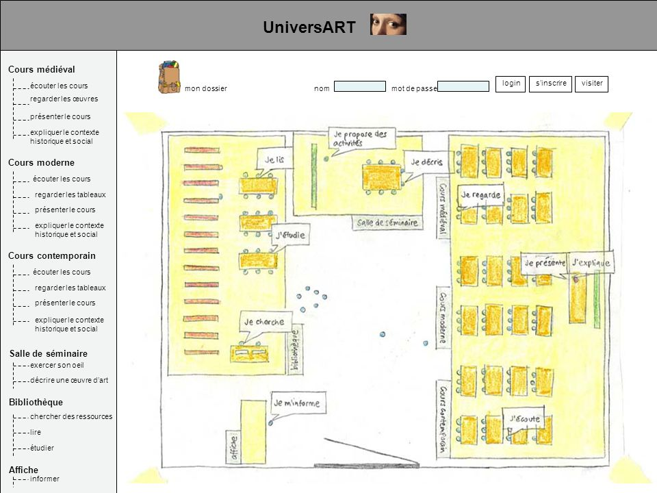 UniversART Cours médiéval Cours moderne Cours contemporain