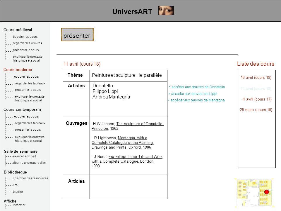 UniversART présenter Liste des cours 11 avril (cours 18) Thème