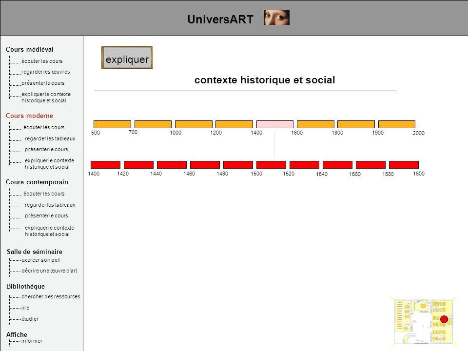 UniversART expliquer contexte historique et social Cours médiéval
