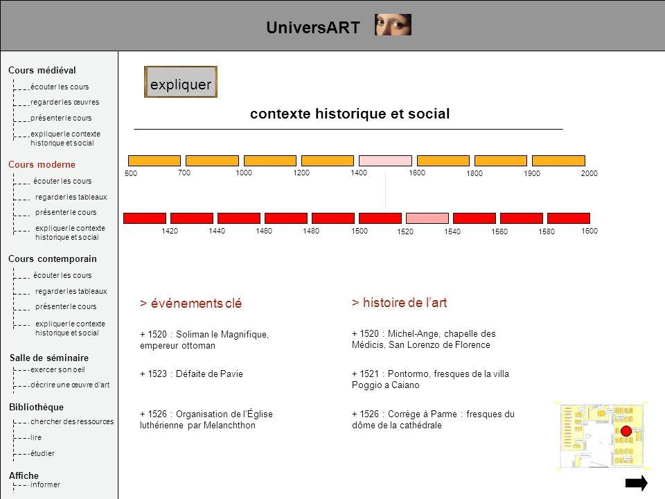 UniversART expliquer contexte historique et social > événements clé