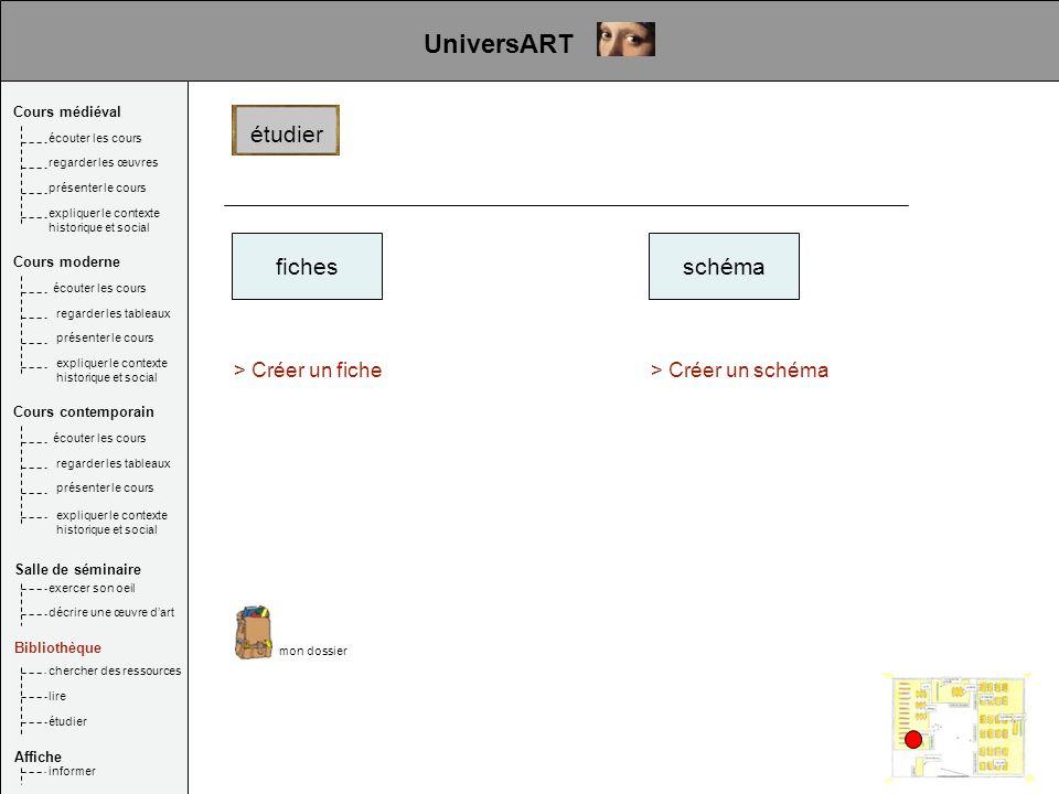 UniversART étudier fiches schéma > Créer un fiche