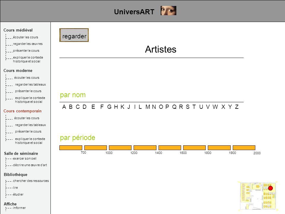 Artistes UniversART par nom par période regarder A B C D E F G H K J I