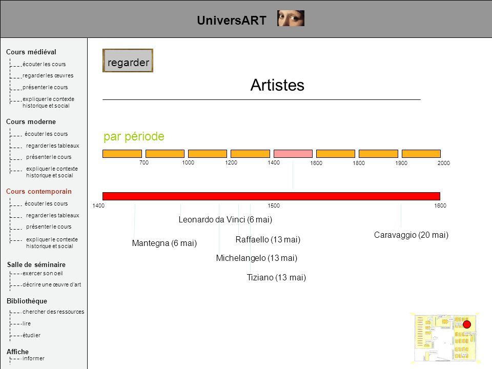 Artistes UniversART par période regarder Leonardo da Vinci (6 mai)