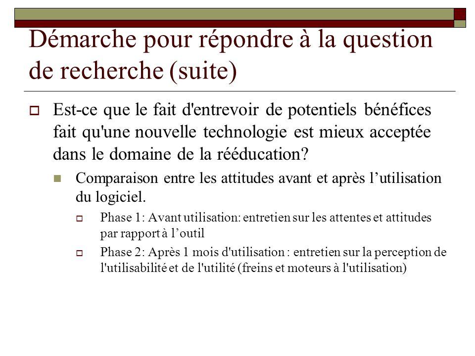 Démarche pour répondre à la question de recherche (suite)