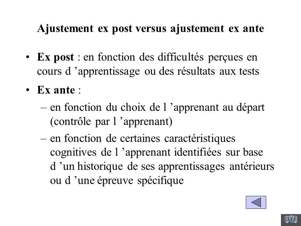 Ajustement ex post versus ajustement ex ante