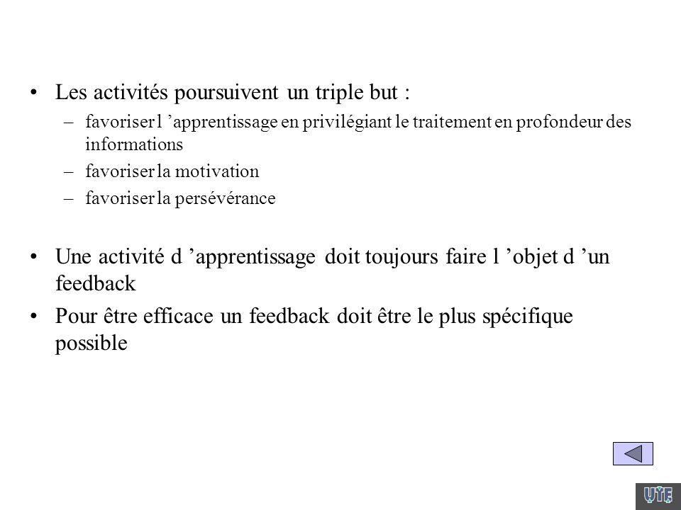 Les activités poursuivent un triple but :
