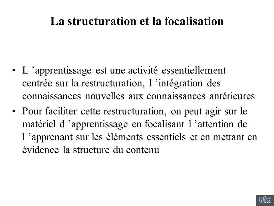 La structuration et la focalisation