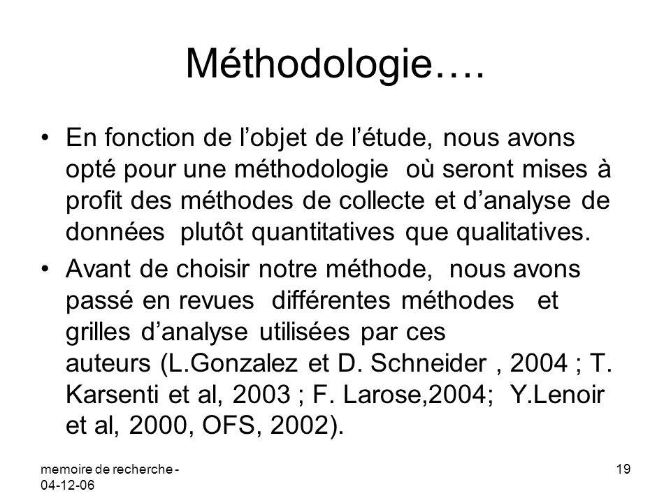 Méthodologie….