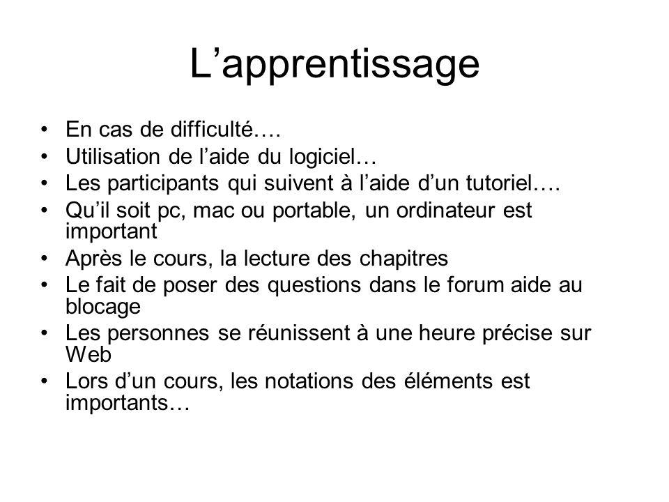 L'apprentissage En cas de difficulté….