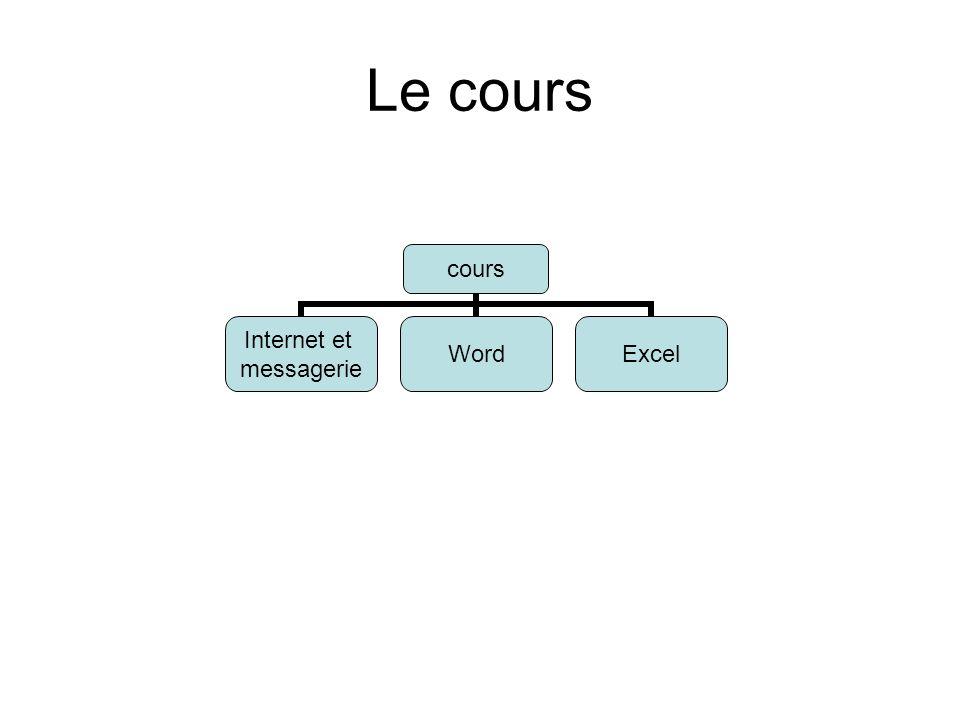 Le cours Donne des conseils, des explications du cours