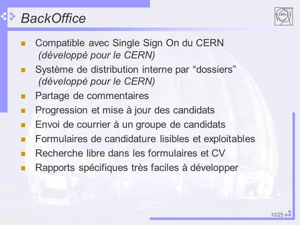 BackOffice Compatible avec Single Sign On du CERN (développé pour le CERN) Système de distribution interne par dossiers (développé pour le CERN)