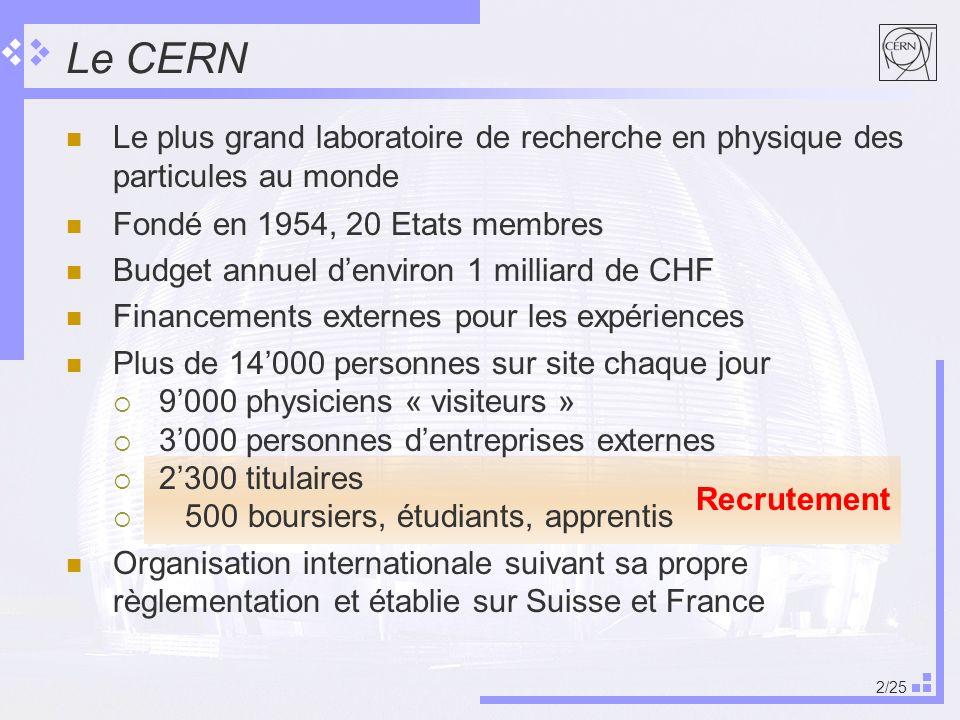Le CERN Le plus grand laboratoire de recherche en physique des particules au monde. Fondé en 1954, 20 Etats membres.
