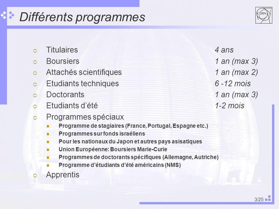 Différents programmes