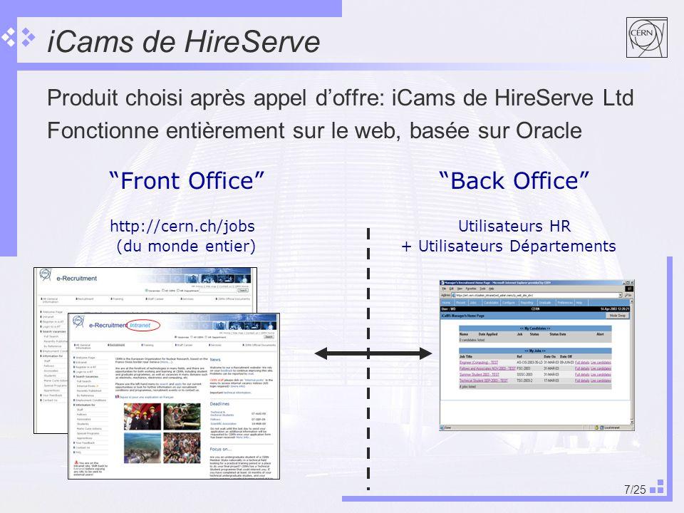 iCams de HireServe Produit choisi après appel d'offre: iCams de HireServe Ltd. Fonctionne entièrement sur le web, basée sur Oracle.