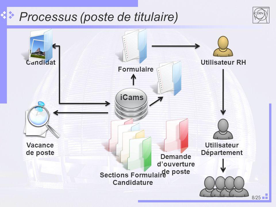 Processus (poste de titulaire)
