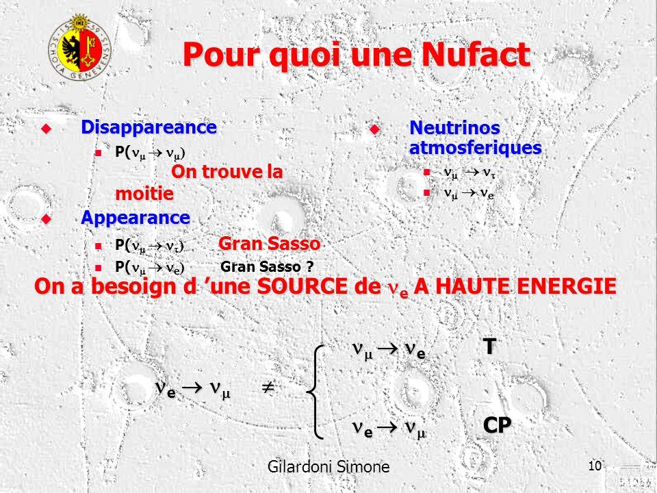 Pour quoi une Nufact On a besoign d 'une SOURCE de ne A HAUTE ENERGIE