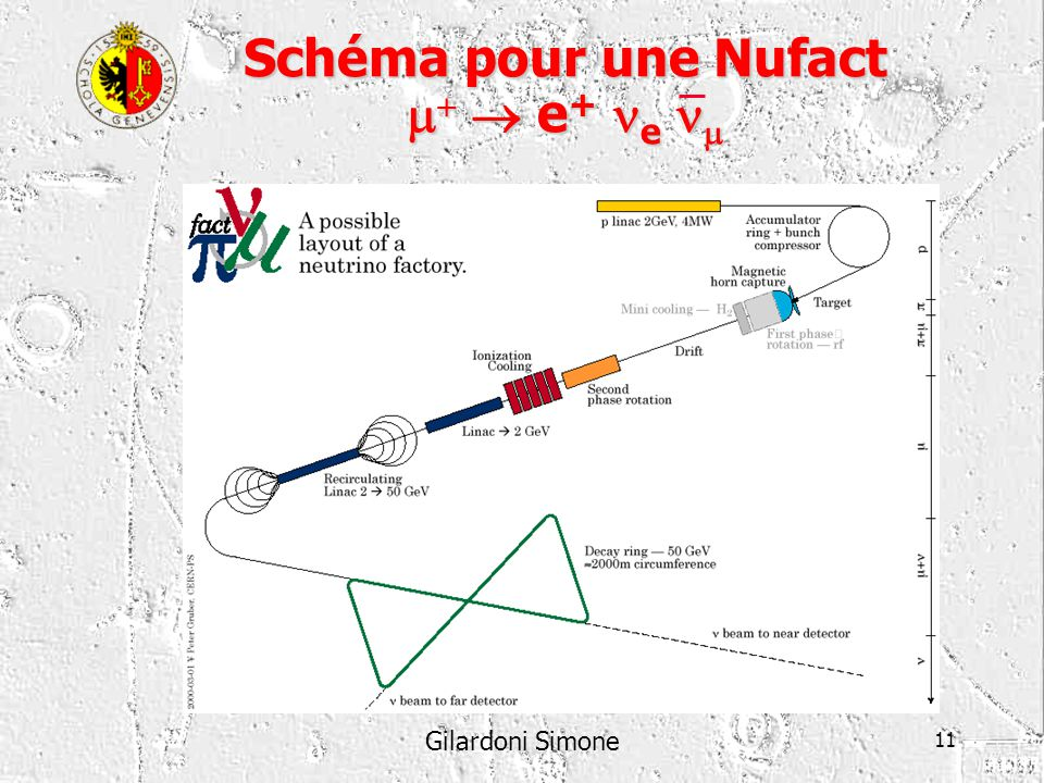 Schéma pour une Nufact m+  e+ ne nm