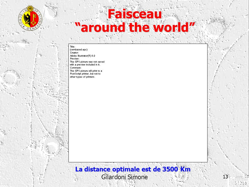 Faisceau around the world